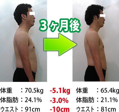 ダイエットコース3ヶ月ビフォーアフター