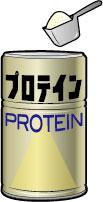 プロテインサプリメントのイメージ
