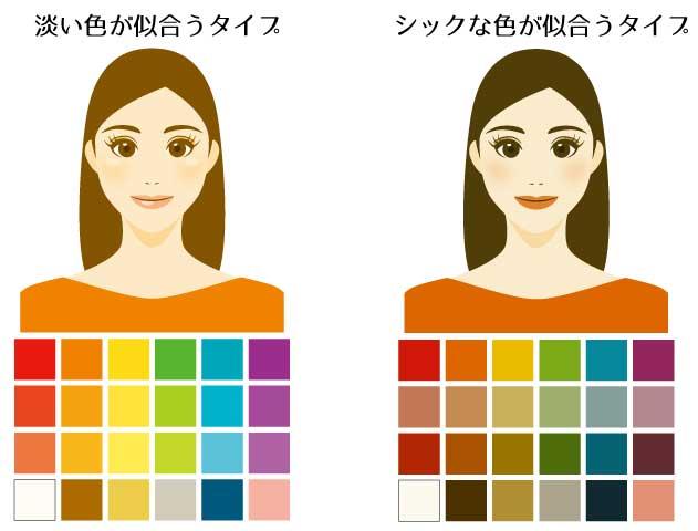 薄い色とシックな色合いが似合う人がいる